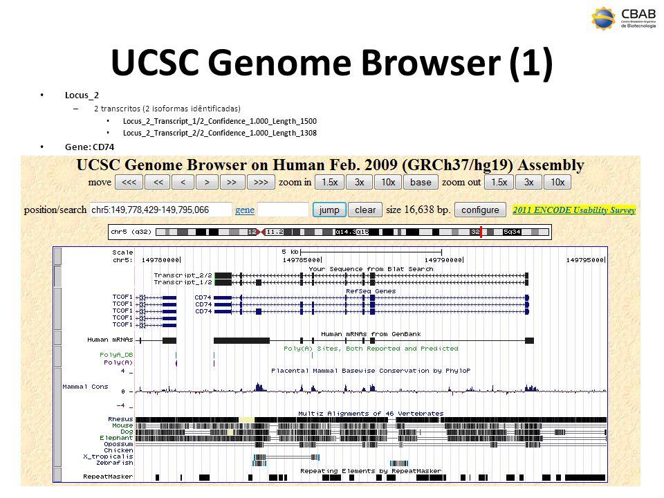 UCSC Genome Browser (1) Locus_2 Gene: CD74