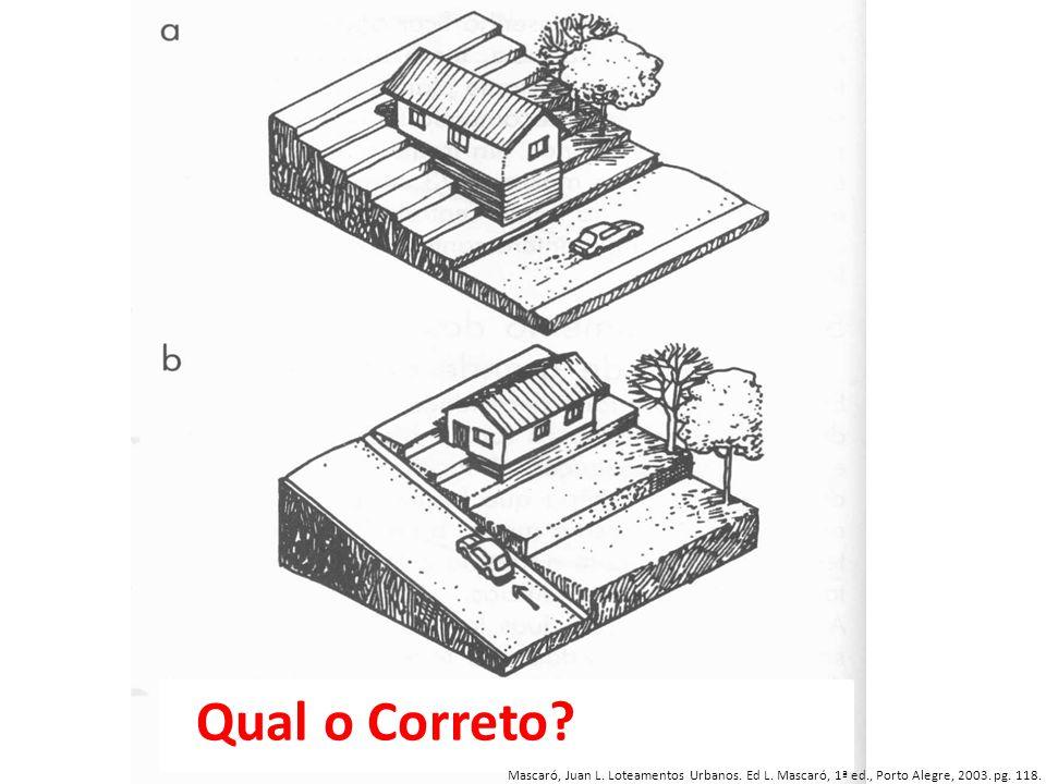 Qual o Correto. Mascaró, Juan L. Loteamentos Urbanos.