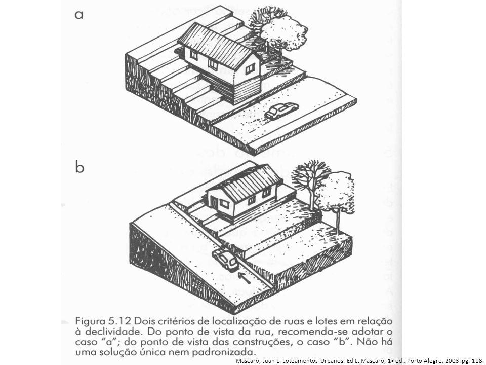 Mascaró, Juan L. Loteamentos Urbanos. Ed L. Mascaró, 1ª ed
