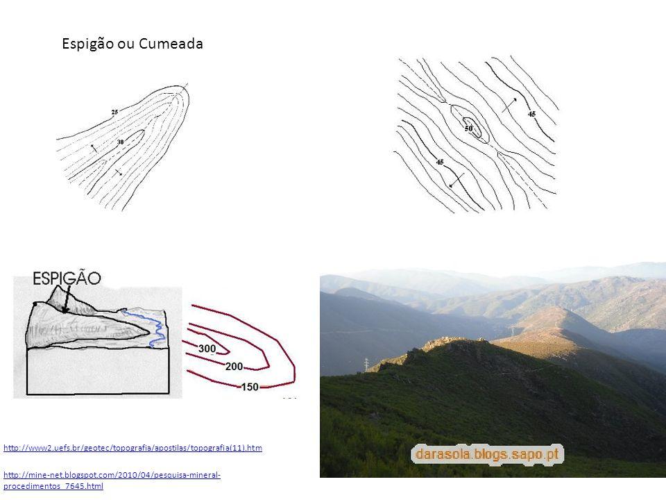 Espigão ou Cumeada http://www2.uefs.br/geotec/topografia/apostilas/topografia(11).htm.