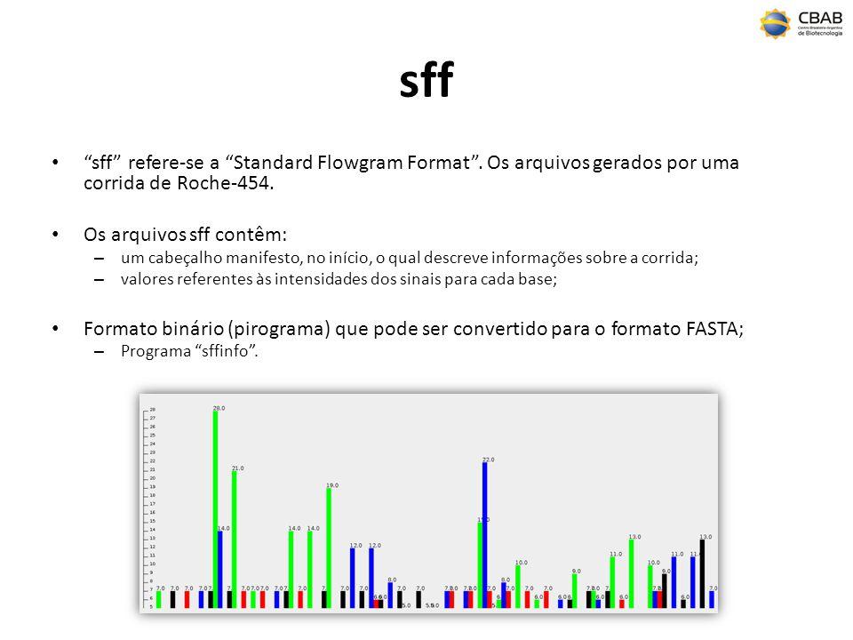 sff sff refere-se a Standard Flowgram Format . Os arquivos gerados por uma corrida de Roche-454.