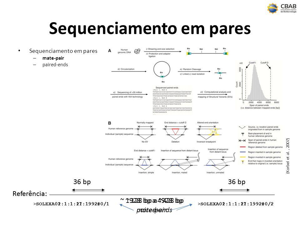 Sequenciamento em pares