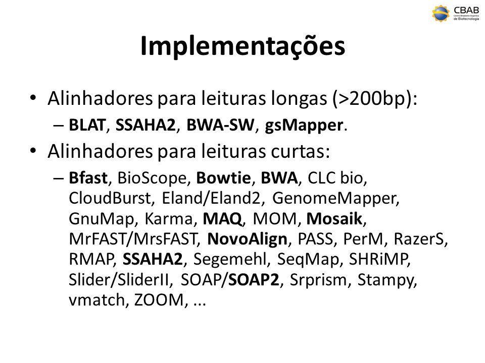 Implementações Alinhadores para leituras longas (>200bp):