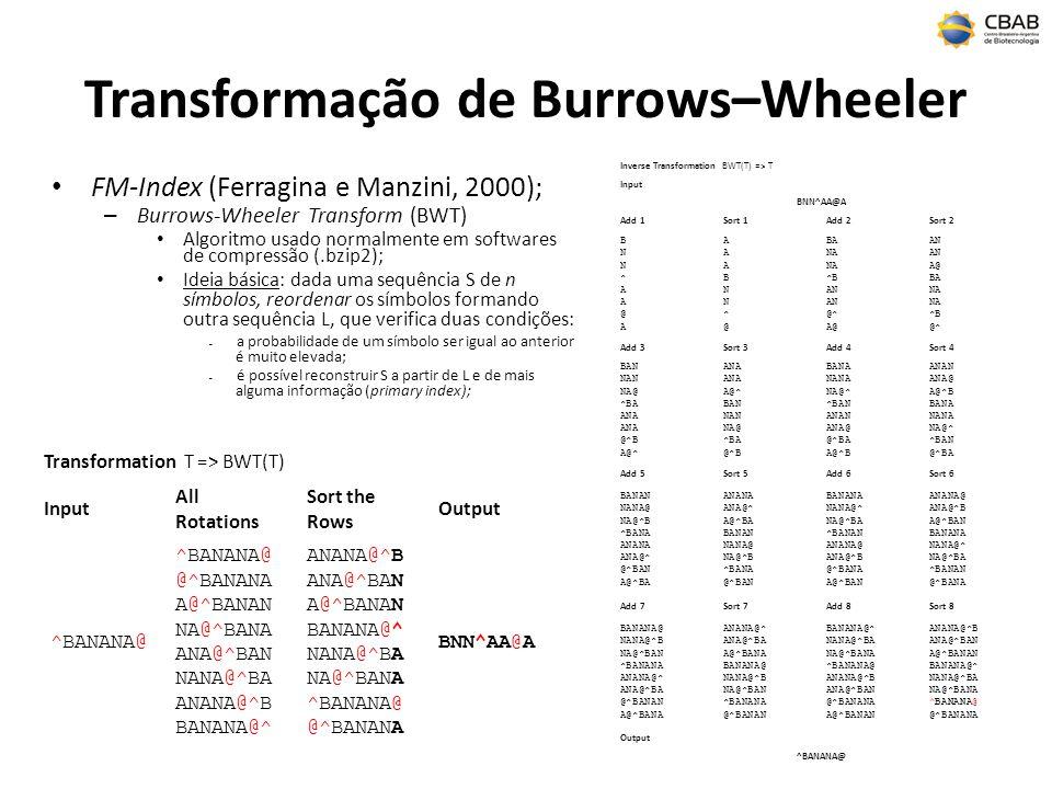 Transformação de Burrows–Wheeler