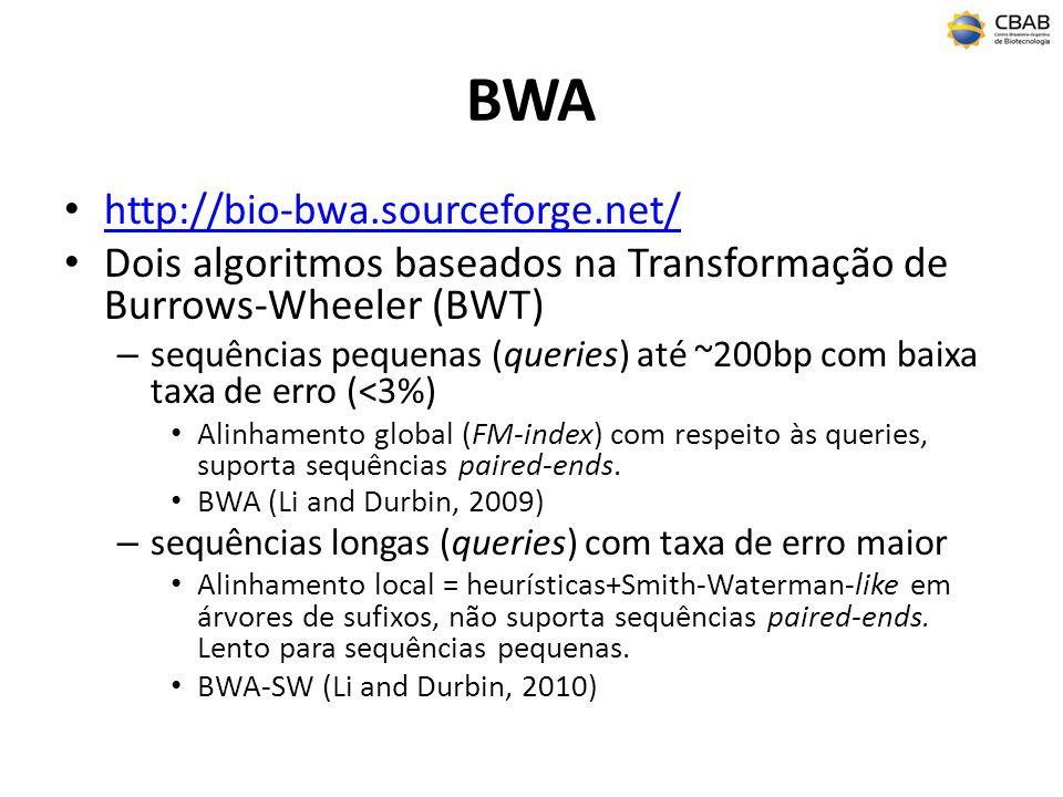 BWA http://bio-bwa.sourceforge.net/
