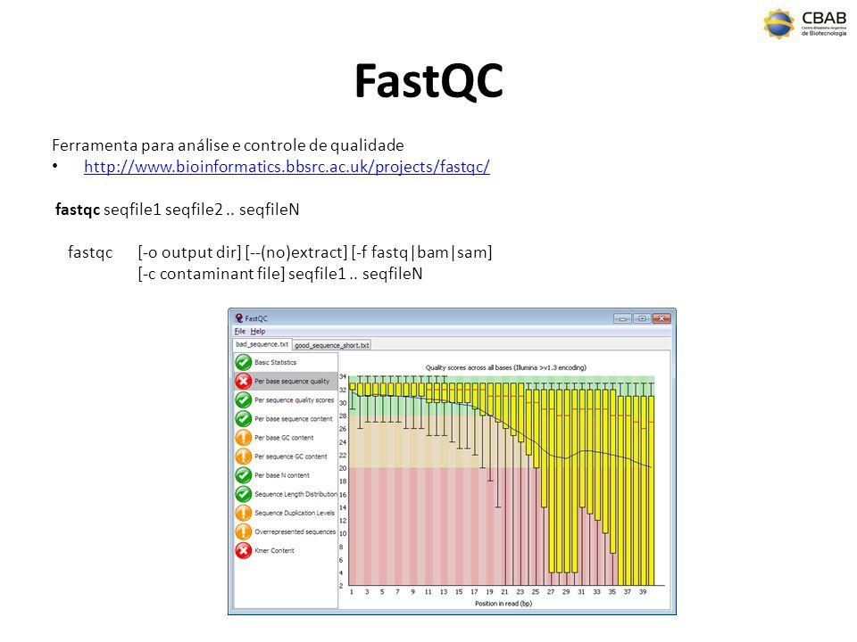 FastQC Ferramenta para análise e controle de qualidade