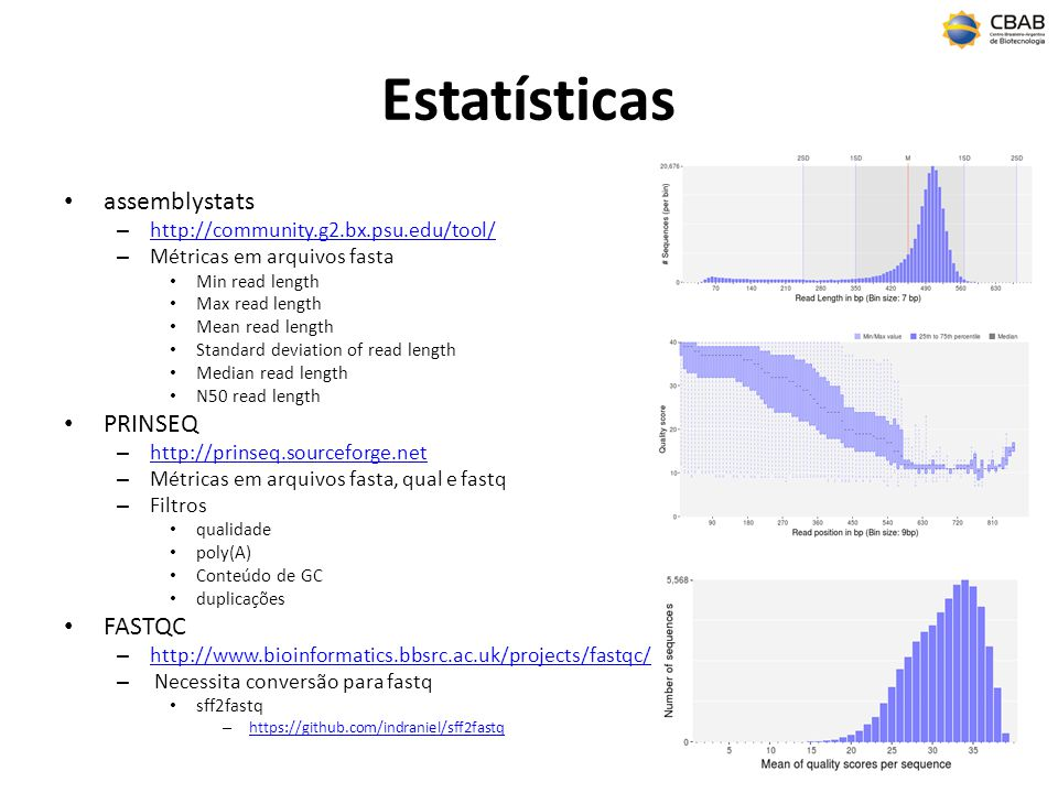 Estatísticas assemblystats PRINSEQ FASTQC