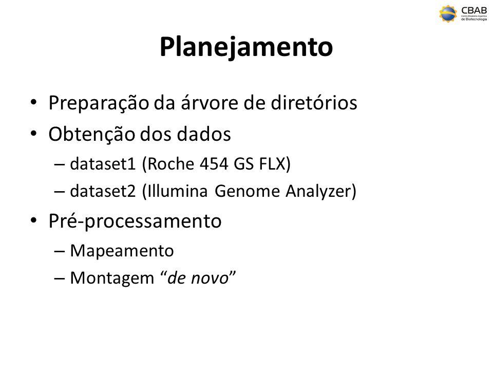 Planejamento Preparação da árvore de diretórios Obtenção dos dados