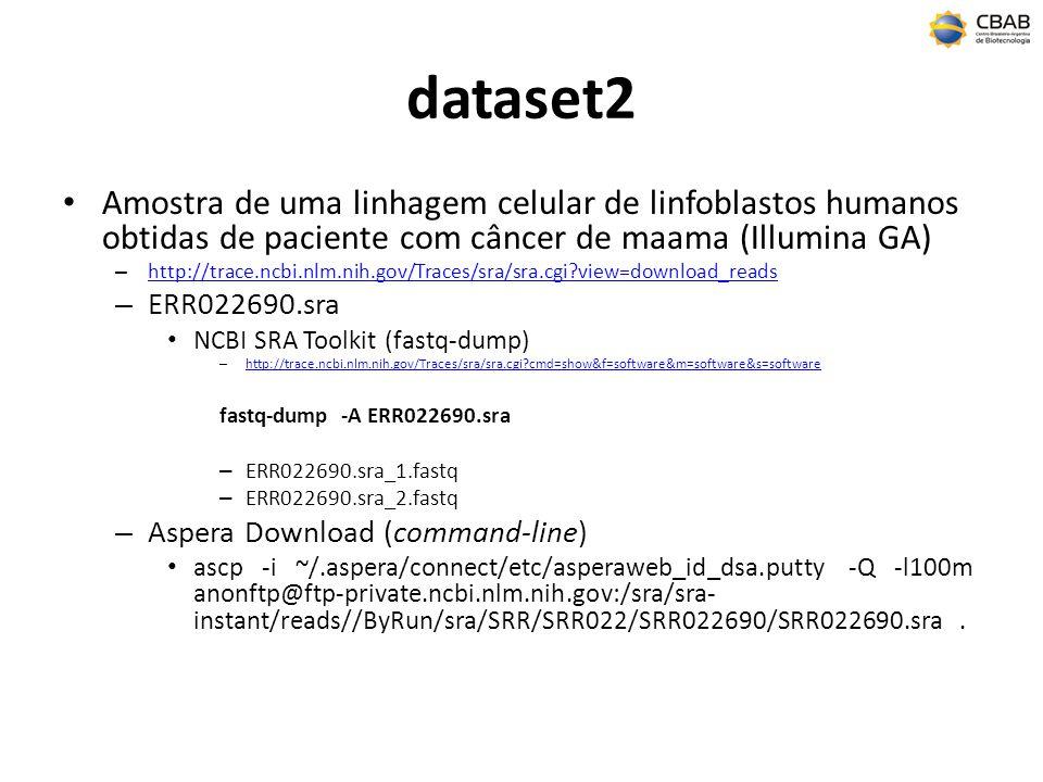 dataset2 Amostra de uma linhagem celular de linfoblastos humanos obtidas de paciente com câncer de maama (Illumina GA)