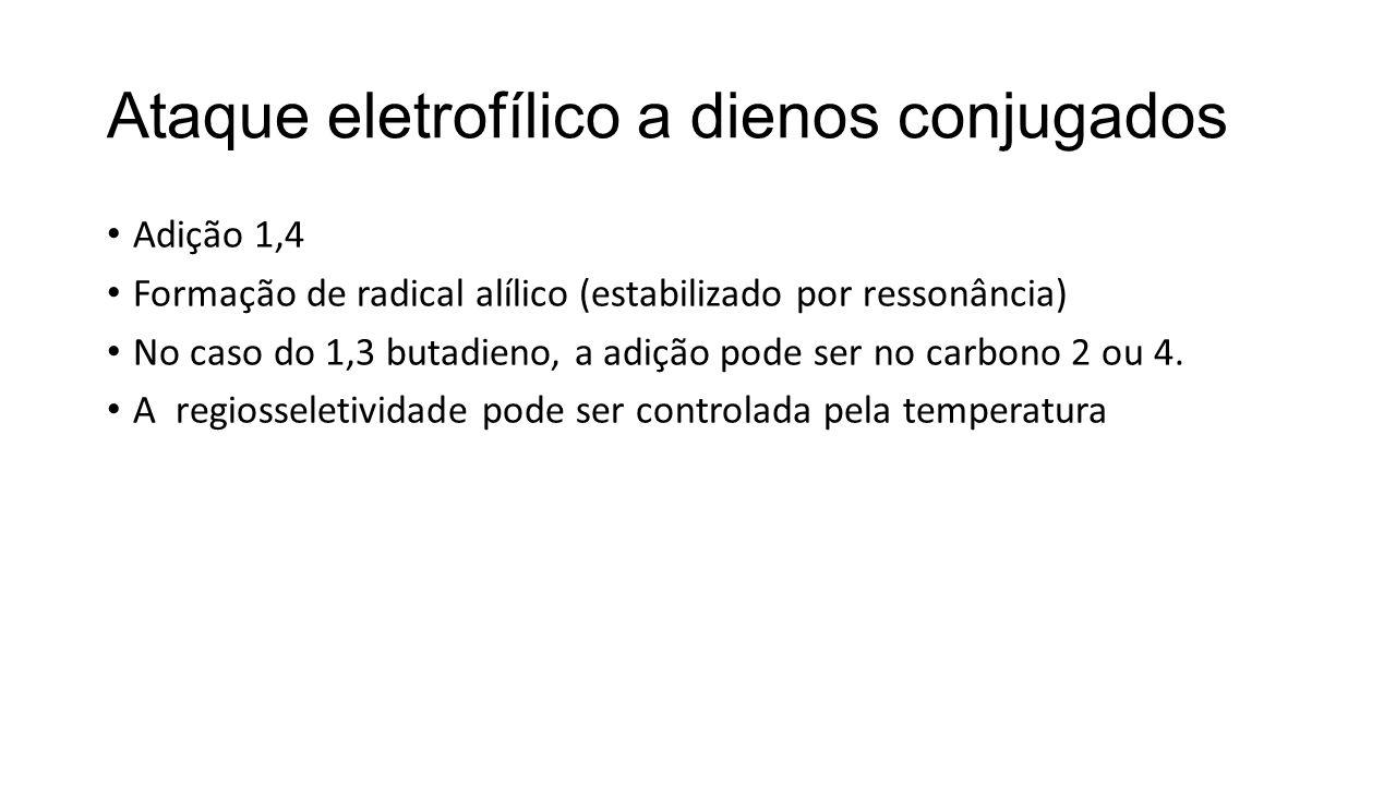 Ataque eletrofílico a dienos conjugados