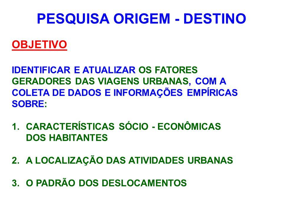 PESQUISA ORIGEM - DESTINO