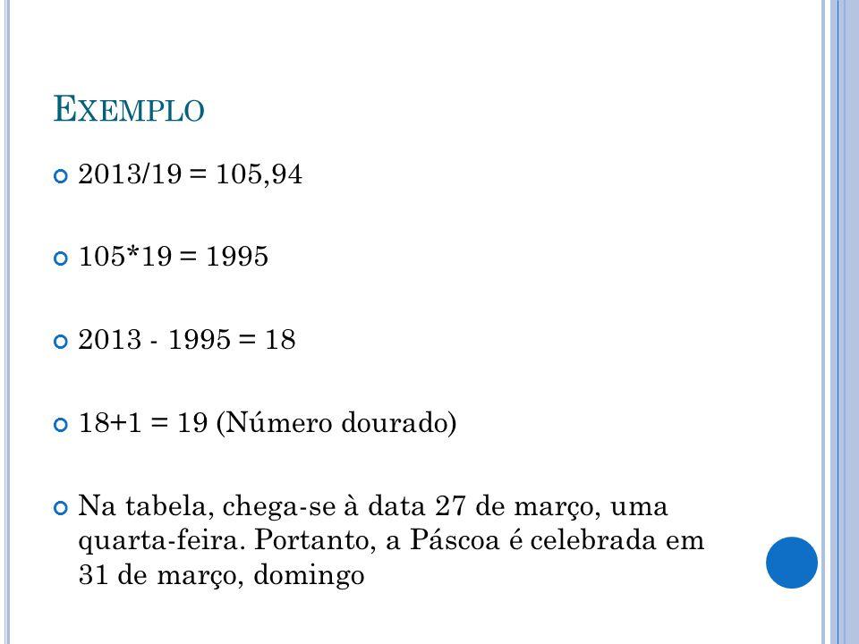 Exemplo 2013/19 = 105,94. 105*19 = 1995. 2013 - 1995 = 18. 18+1 = 19 (Número dourado)