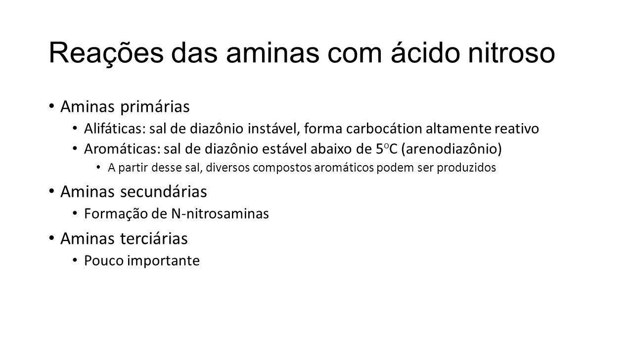 Reações das aminas com ácido nitroso