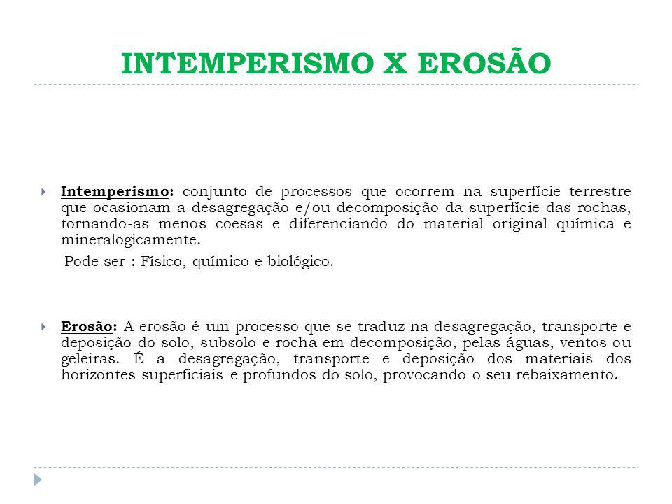 INTEMPERISMO X EROSÃO