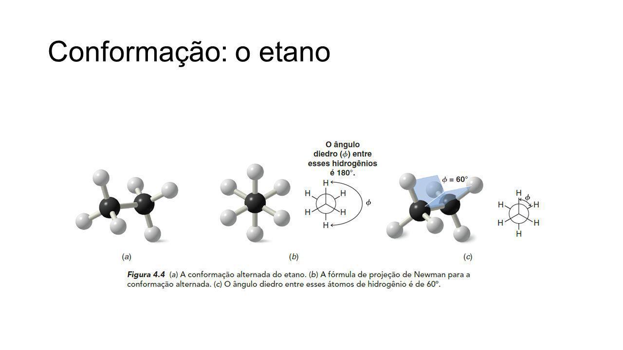 Conformação: o etano