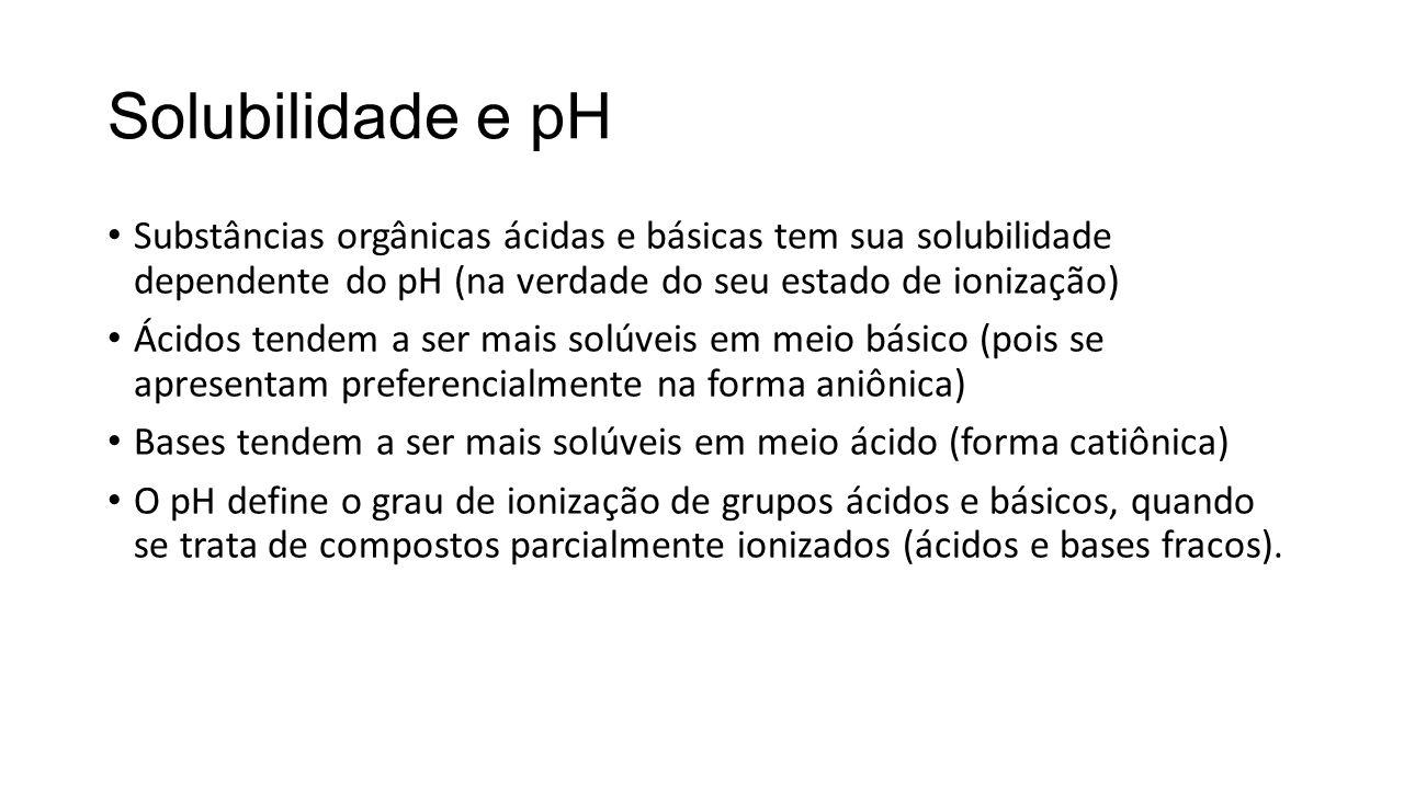 Solubilidade e pH Substâncias orgânicas ácidas e básicas tem sua solubilidade dependente do pH (na verdade do seu estado de ionização)