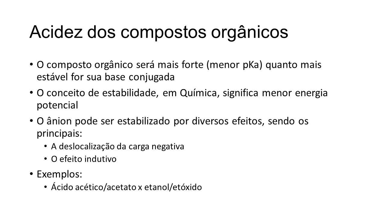 Acidez dos compostos orgânicos