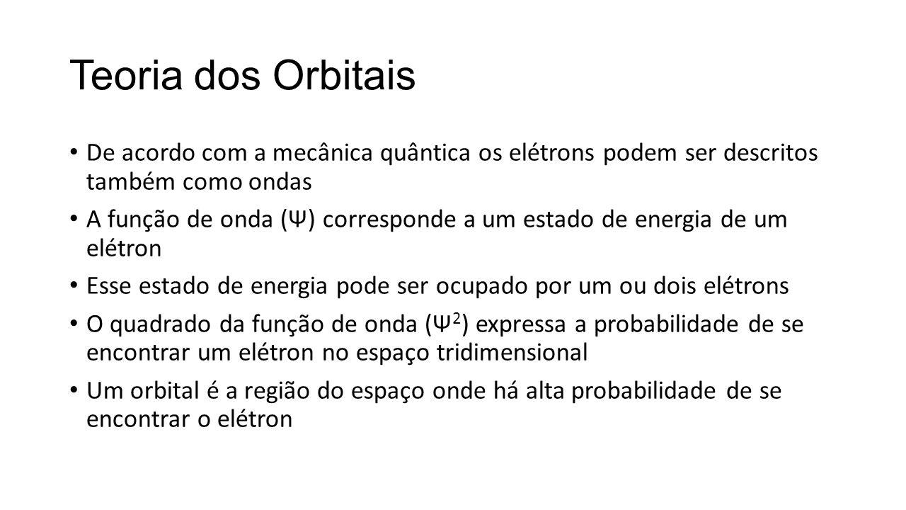 Teoria dos Orbitais De acordo com a mecânica quântica os elétrons podem ser descritos também como ondas.
