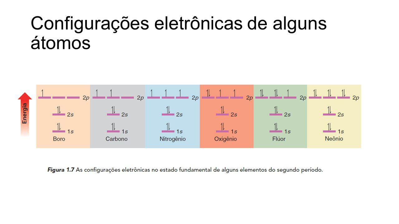 Configurações eletrônicas de alguns átomos