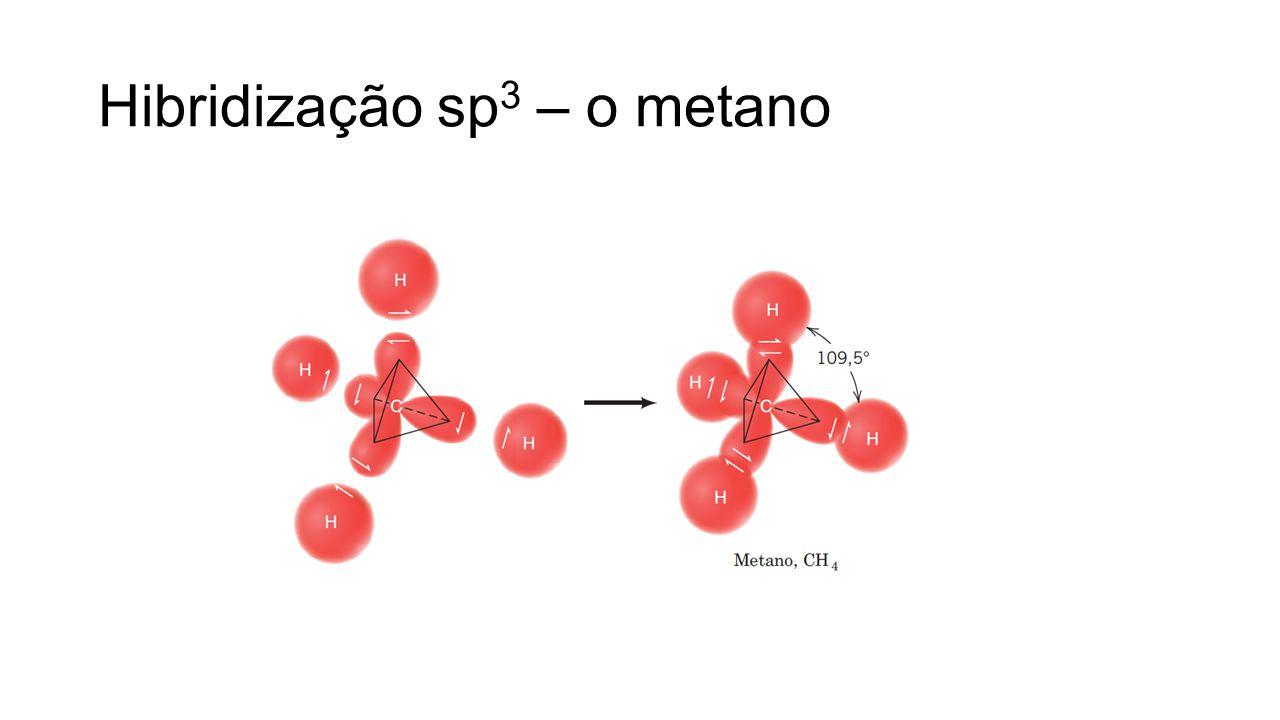 Hibridização sp3 – o metano
