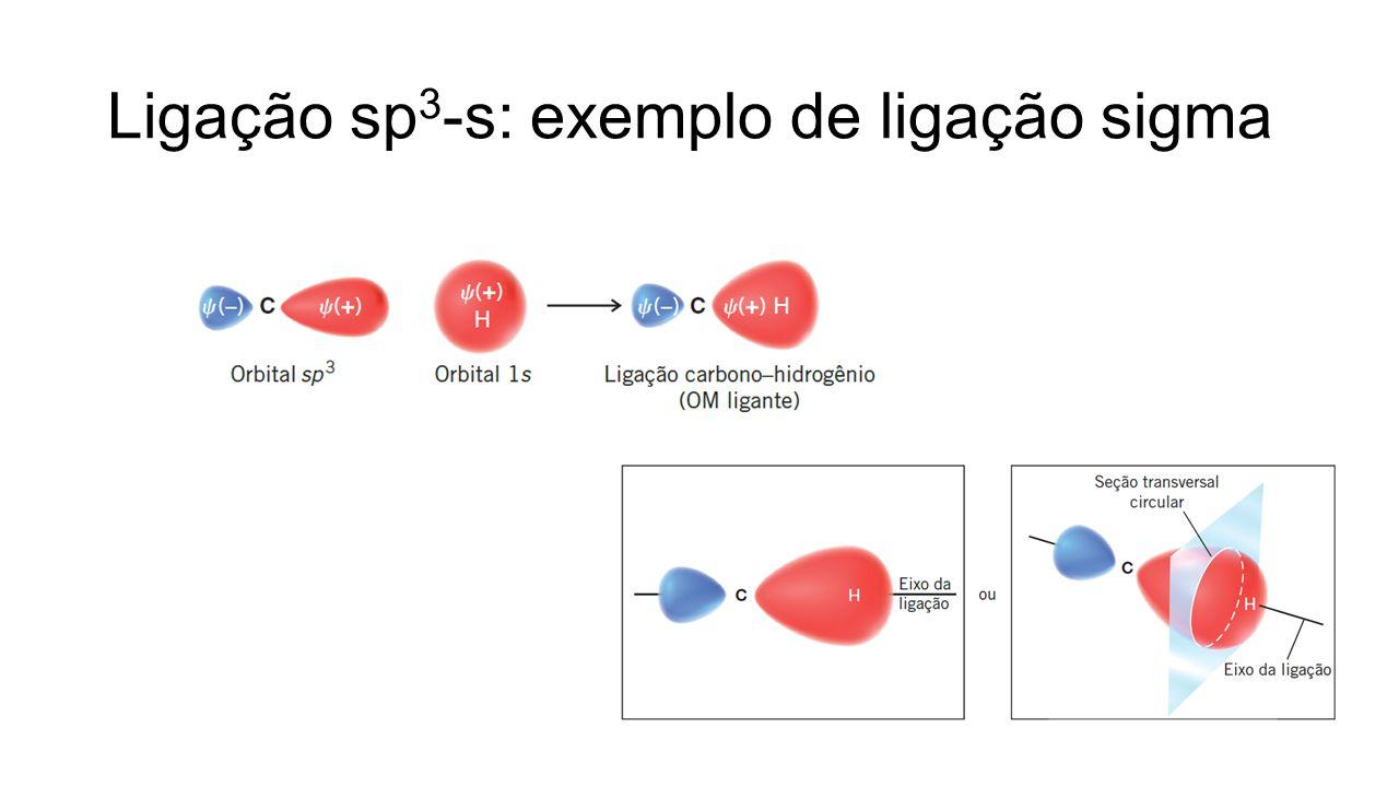 Ligação sp3-s: exemplo de ligação sigma