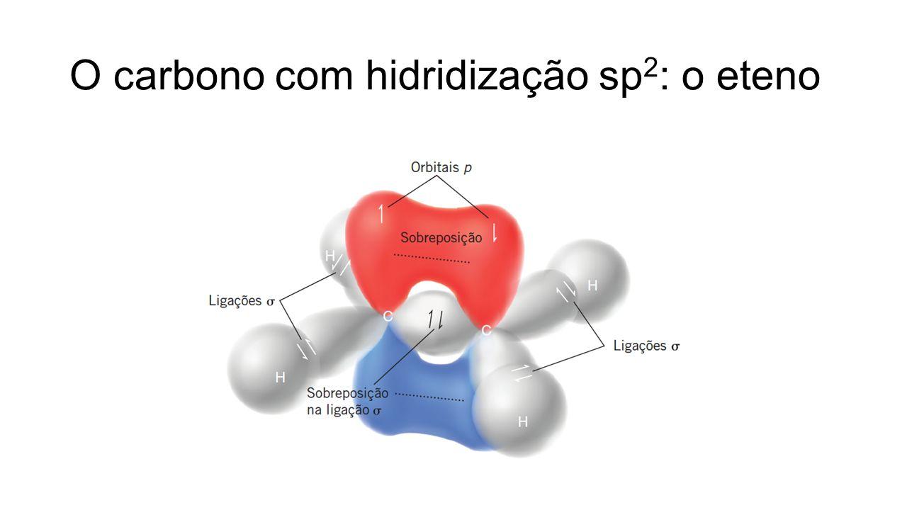 O carbono com hidridização sp2: o eteno