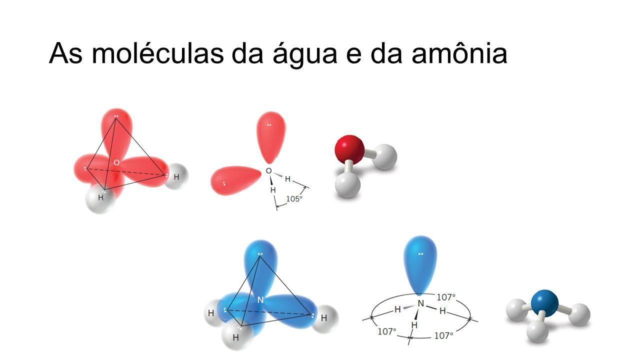 As moléculas da água e da amônia