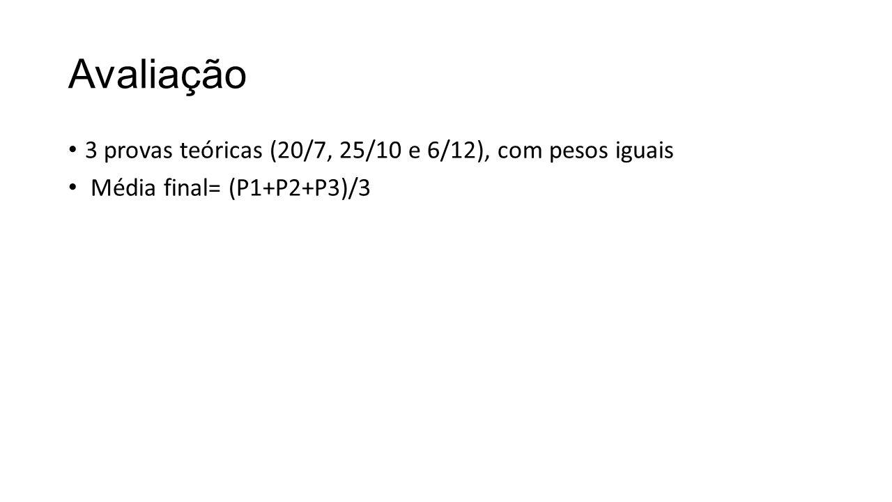 Avaliação 3 provas teóricas (20/7, 25/10 e 6/12), com pesos iguais