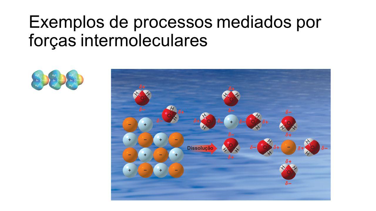 Exemplos de processos mediados por forças intermoleculares