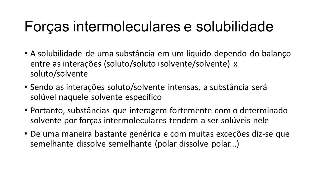 Forças intermoleculares e solubilidade
