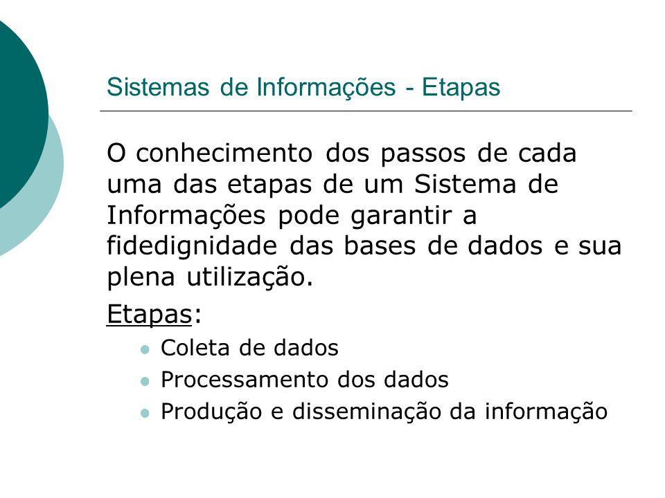 Sistemas de Informações - Etapas