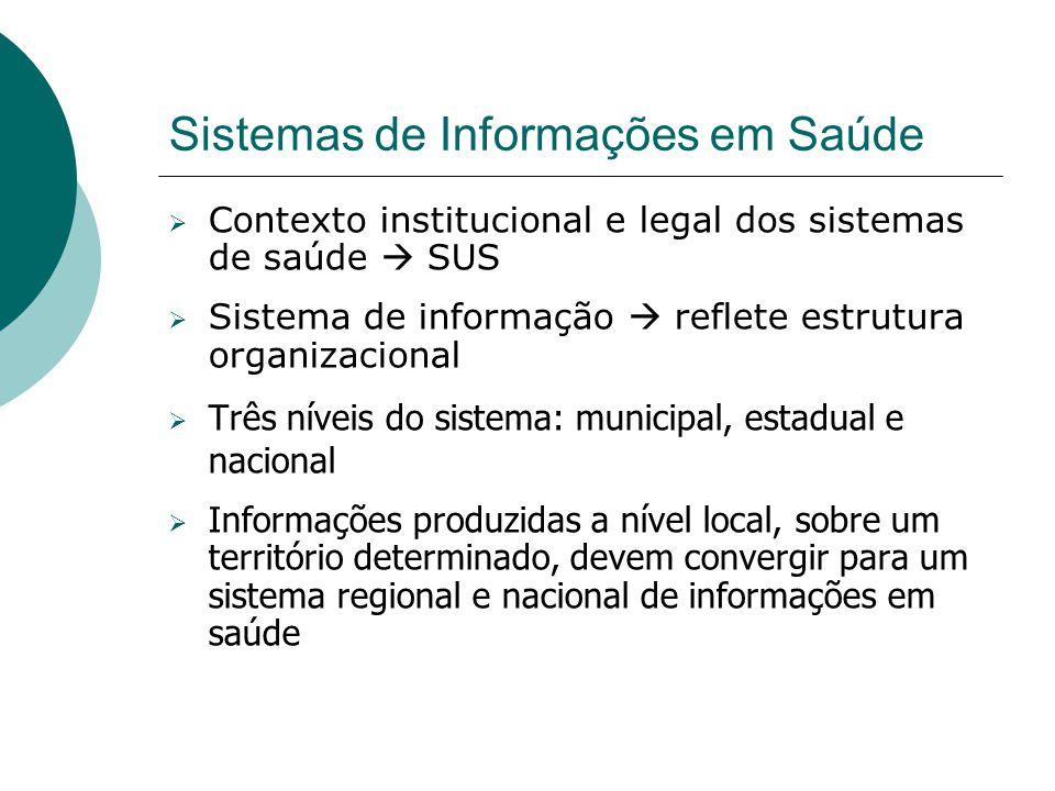 Sistemas de Informações em Saúde