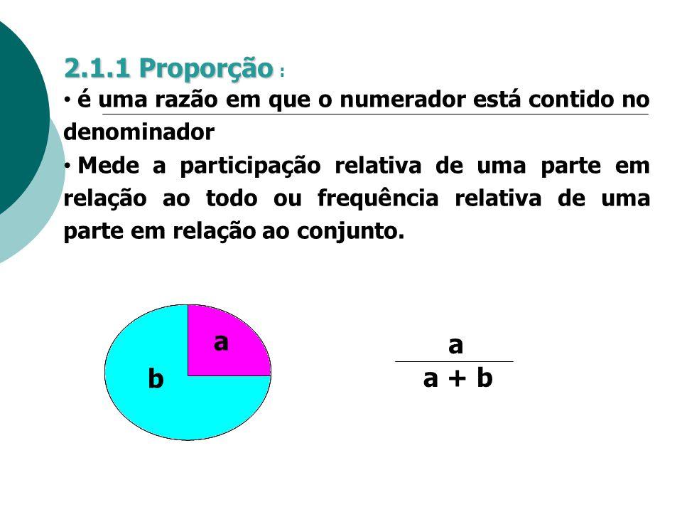 2.1.1 Proporção : é uma razão em que o numerador está contido no denominador.