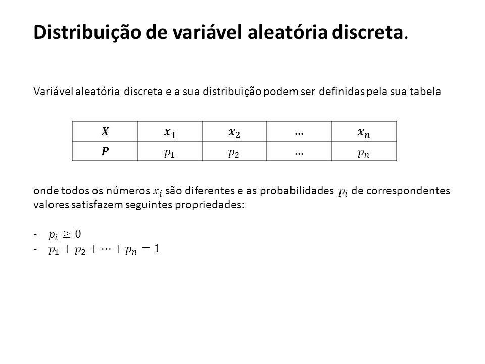 Distribuição de variável aleatória discreta.