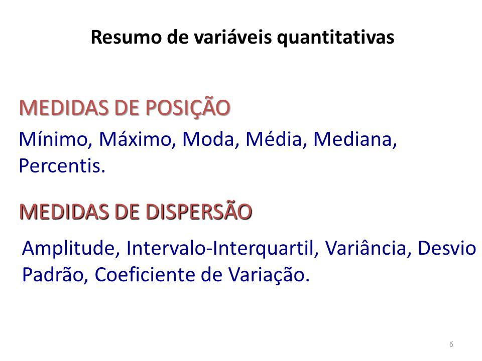 Resumo de variáveis quantitativas