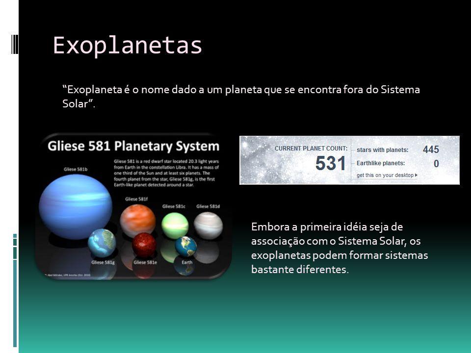 Exoplanetas Exoplaneta é o nome dado a um planeta que se encontra fora do Sistema Solar .