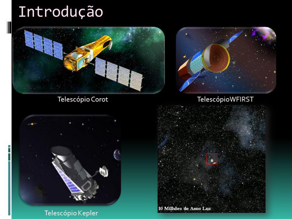 Introdução Telescópio Corot TelescópioWFIRST Telescópio Kepler
