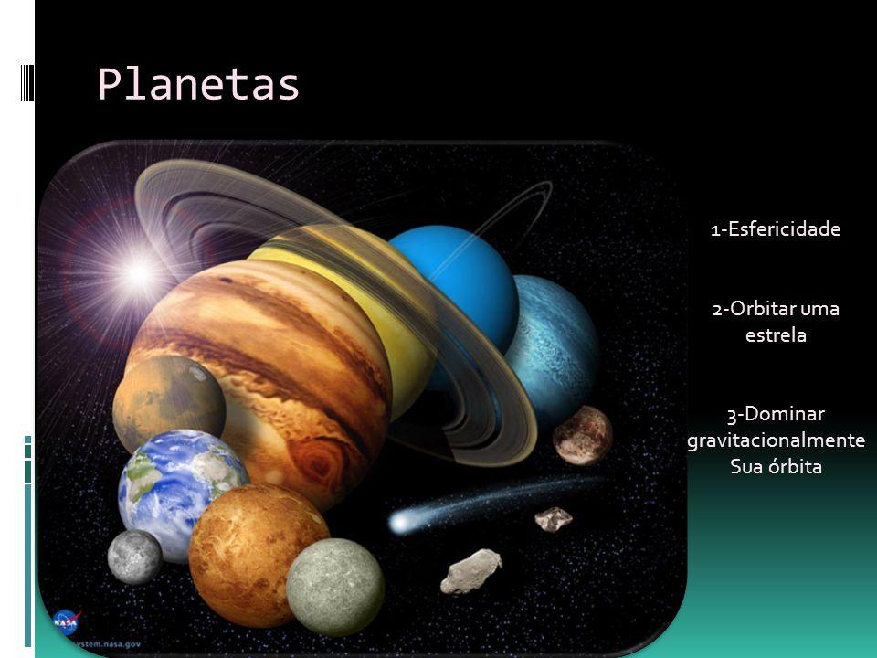 3-Dominar gravitacionalmente