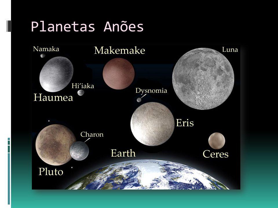 Planetas Anões Fonte das imagens: http://www.windows2universe.org/our_solar_system/dwarf_planets/images/five_dwarfs_earth_luna_big_jpg_image.html.