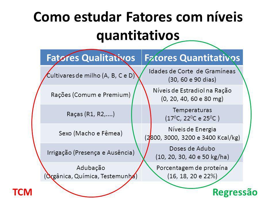 Como estudar Fatores com níveis quantitativos