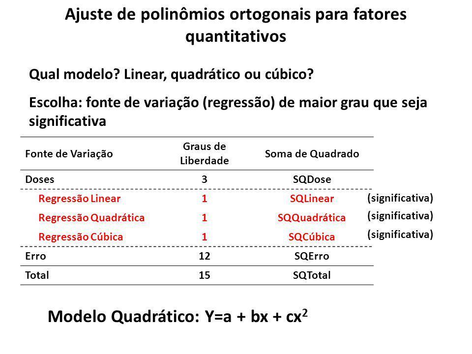 Ajuste de polinômios ortogonais para fatores quantitativos