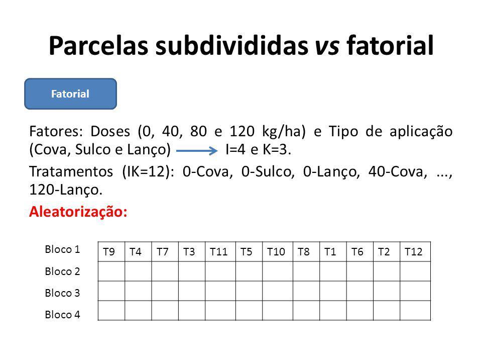 Parcelas subdivididas vs fatorial