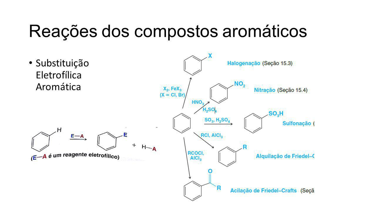 Reações dos compostos aromáticos