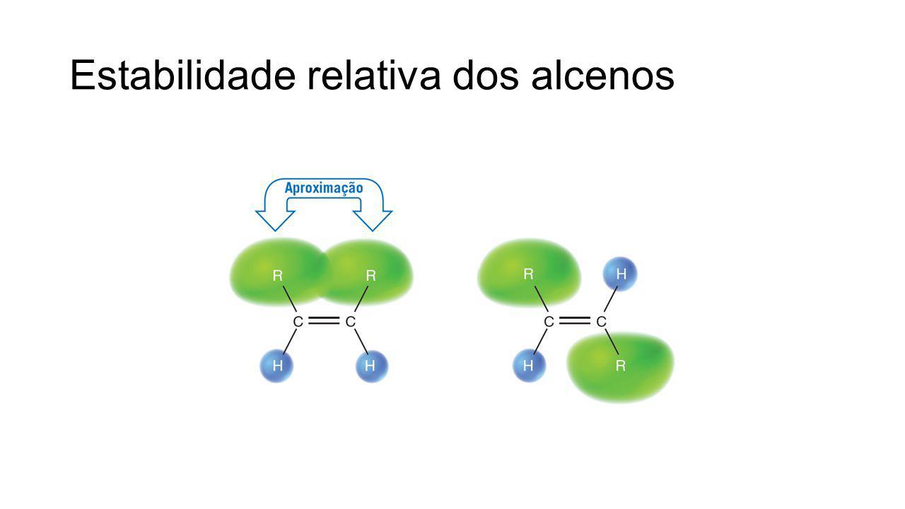 Estabilidade relativa dos alcenos