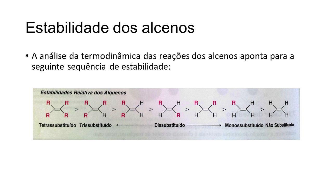 Estabilidade dos alcenos