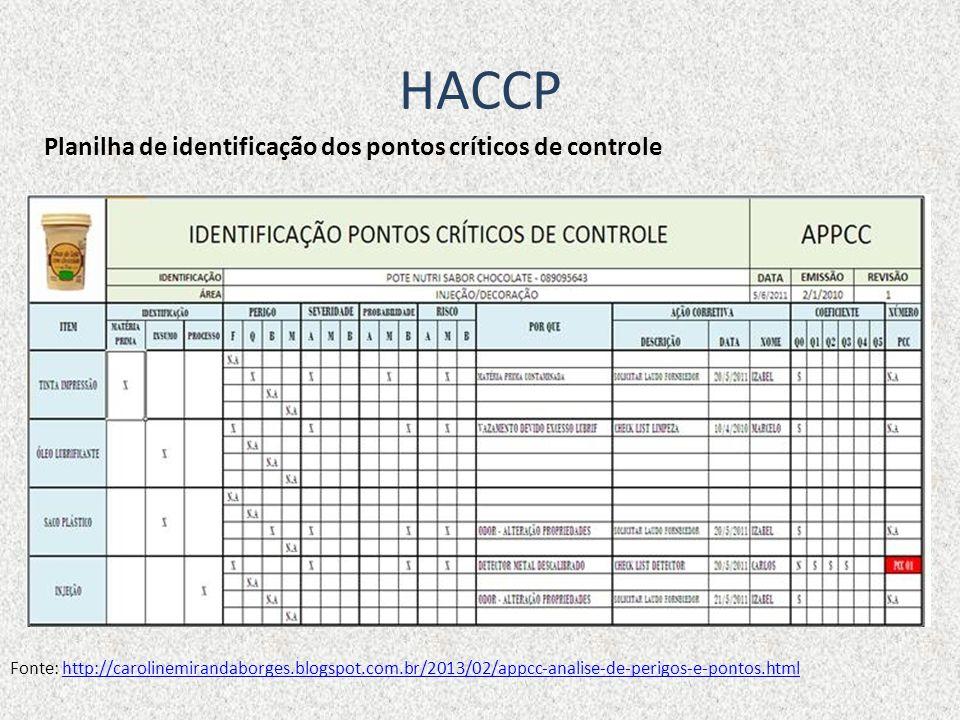HACCP Planilha de identificação dos pontos críticos de controle