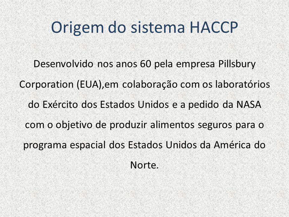 Origem do sistema HACCP
