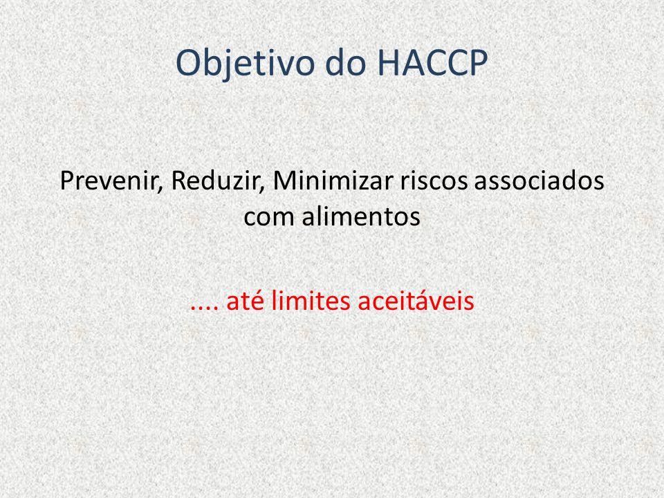 Objetivo do HACCP Prevenir, Reduzir, Minimizar riscos associados com alimentos.