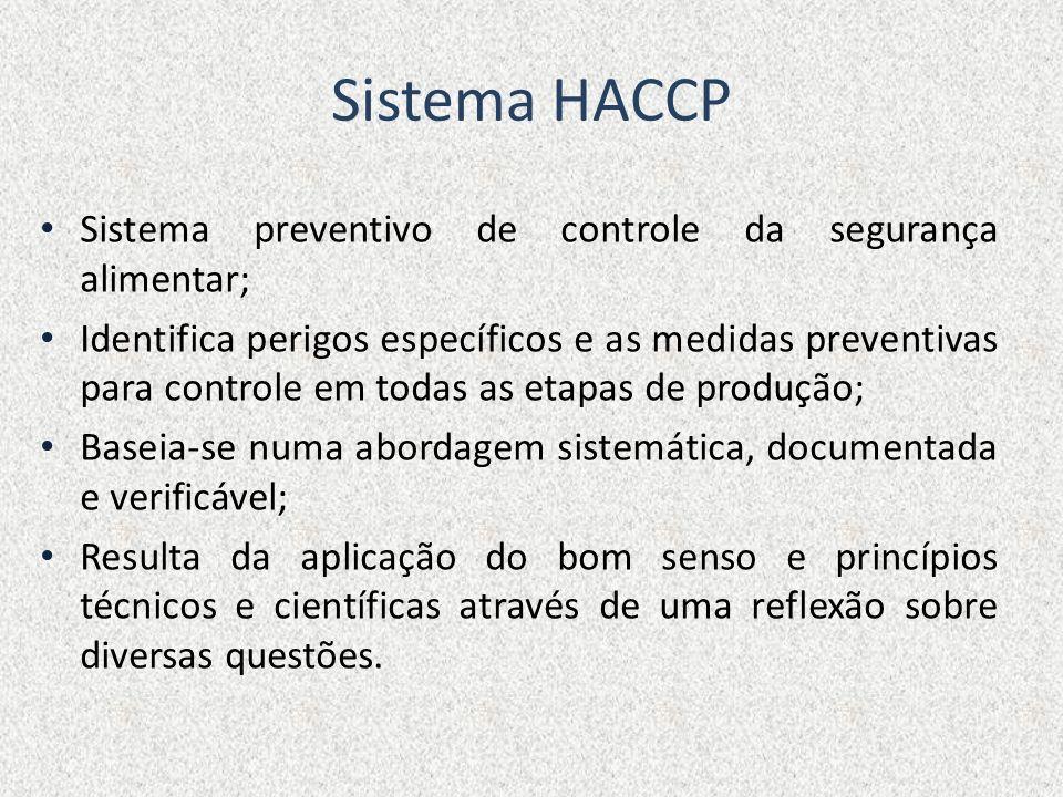 Sistema HACCP Sistema preventivo de controle da segurança alimentar;