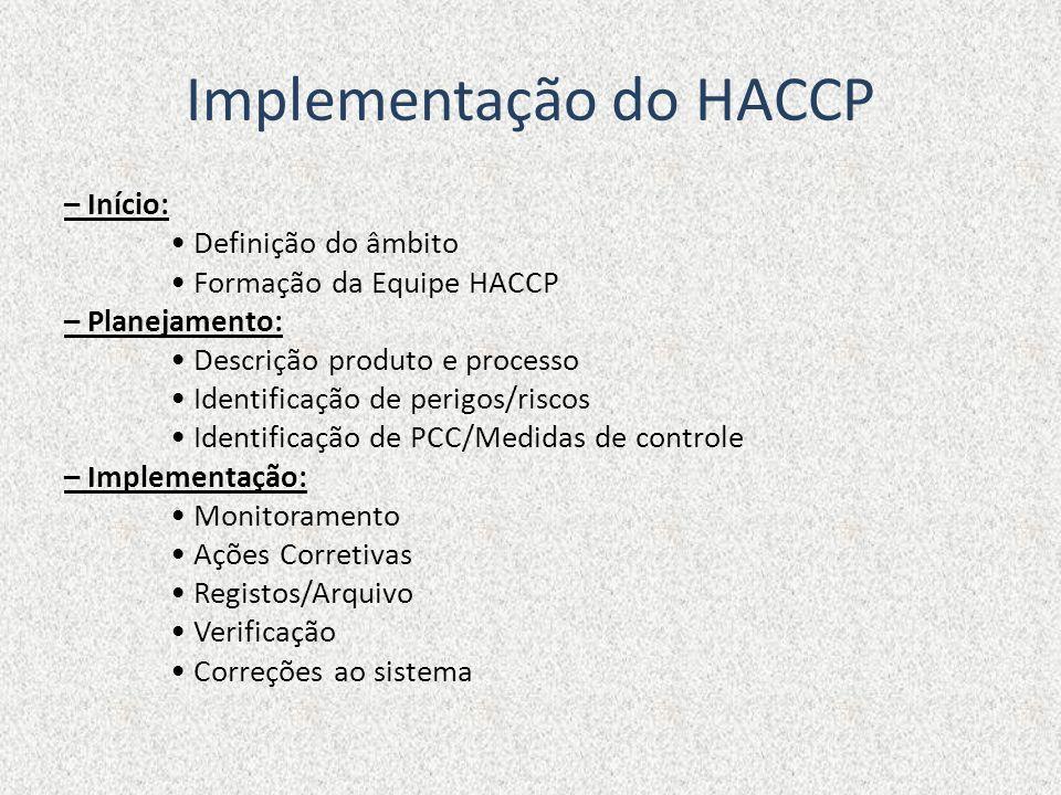 Implementação do HACCP